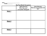 Pop Bottle Ecosystem Lesson Plan, Observation Sheet, and Lab