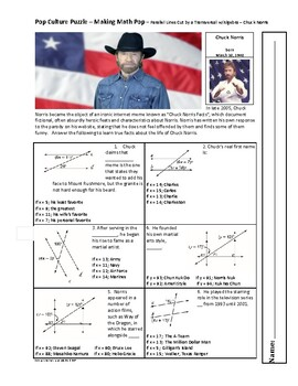 Pop Culture Puzzle - Parallel Lines Cut by a Transversal w/Unknowns-Chuck Norris
