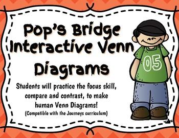 Pop's Bridge Interactive Venn Diagrams