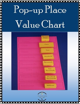 Place Value Chart - Pop Up Ones to Millions