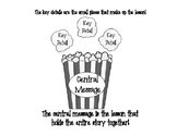 Popcorn Central Message