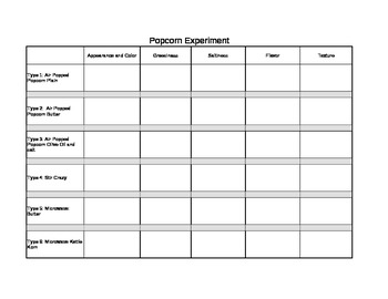 Popcorn Experiment Nutrition and Food Science Lab Data Sheet