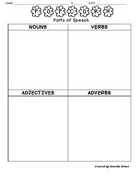 Popcorn Parts of Speech: verbs, adverbs, adjectives, abstract & concrete nouns