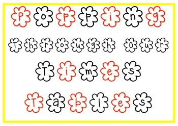 Cute Popcorn Student Progress - Multiplication Basic Facts