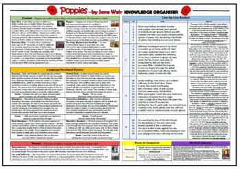 Poppies - Jane Weir - Knowledge Organizer/ Revision Mat!