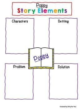 Poppy Novel Study: Digital Resource for Google