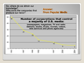 Popular Culture in Contemporary American Society