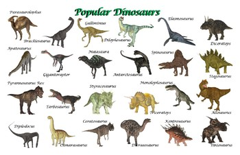 """Popular Dinosaurs Poster:  """"Ledger/Tabloid"""" (11 x 17 inches)"""