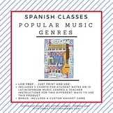 Popular Music Genres Among Spanish Speakers - Spanish, Music & History Classes