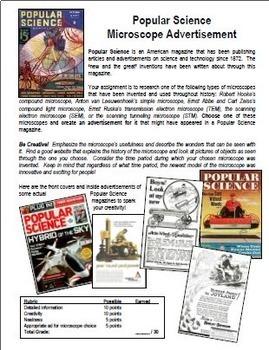 Microscopes Through History Popular Science Advertisement Mini-Poster Activity