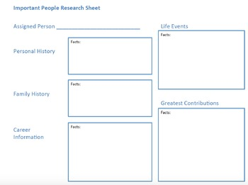 Popular Social Media Template Research or Report Tools for ANY Classroom