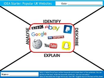 Popular Websites IDEA Analyser Sheet Keywords Activity Computer Science