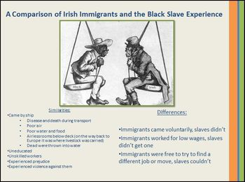 Population Characteristics of Immigrants PowerPoint & Lesson Bundle