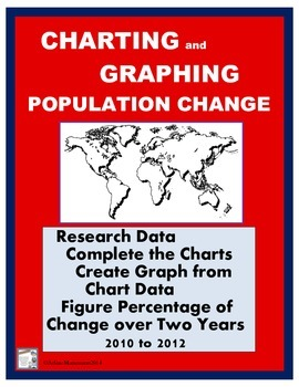 Population Charting and Graphing:  Making a Graph from Res