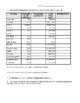 Population Density Worksheet