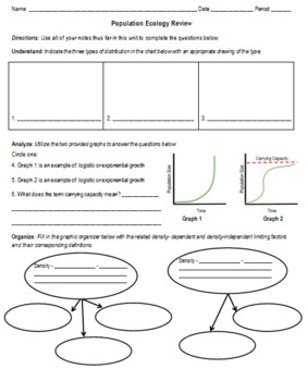 Population Ecology Review Homework