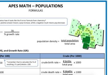 Population Formula Sheet - AP Environmental Science