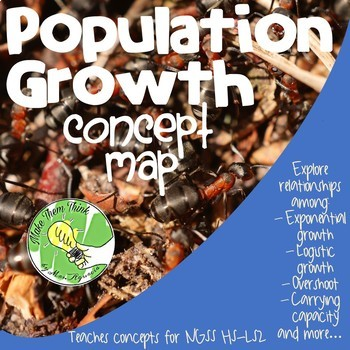 Population Growth Concept Map