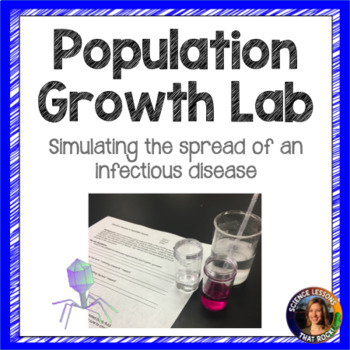 Population Growth Ecology Experiment