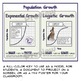 Population Growth Guided Graphic Notes