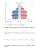 Population Pyramid Analysis Activity (Demographic Transition Model) Version 1.0