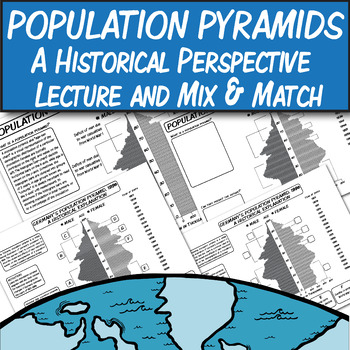 Pop. Pyramids: A Hist. Perspective (Germany) *Guided Lecture & Mix/Match Wkst*