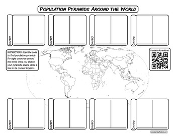 *Free* Population Pyramids: A World Region & Country Study *Research Worksheet*