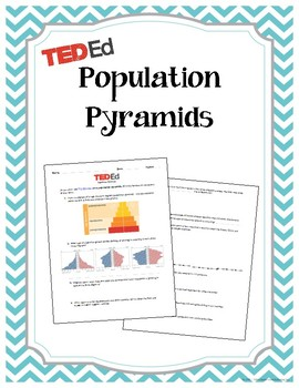 Population Pyramids (TEDEd Video Page)