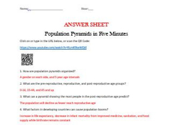 Population Pyramids in Five Minutes Video Worksheet