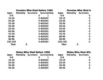Population Structure Spreadsheet