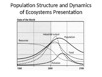 Population Structure and Dynamics of Ecosystems Presentation