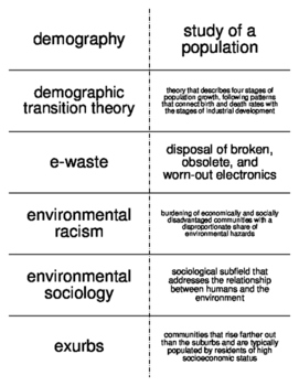 Population, Urbanization, and the Environment Flash Cards for Sociology
