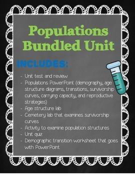 Populations Bundled Unit