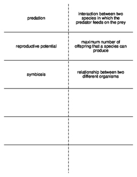 Populations Vocabulary Flash Cards for Environmental Science