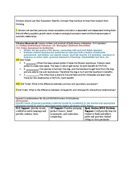 Populations and Community Interactions Lesson Plan