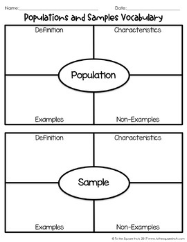 Populations and Samples Notes