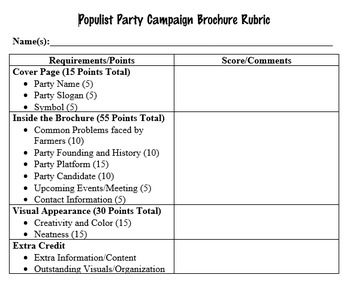 Populist Party Campaign Brochure Project