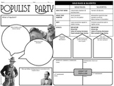 Populist Party Graphic Organizer
