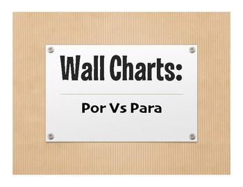 Por Vs Para Wall Charts