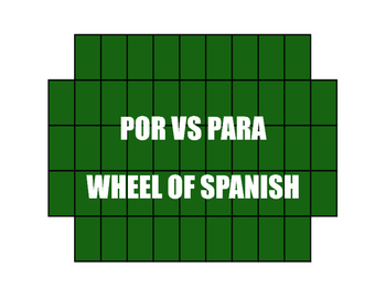 Por Vs Para Wheel of Spanish
