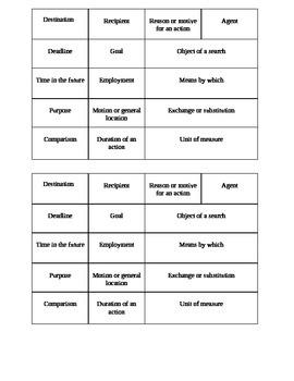 Por and Para use cards