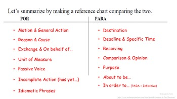 Por vs Para (FOR): Spanish Quick Lesson