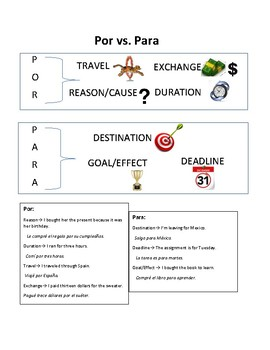 Por vs. Para Notes and Practice activity sets for Spanish