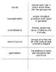 Poriferans Vocabulary Flash Cards for Invertebrate Biology
