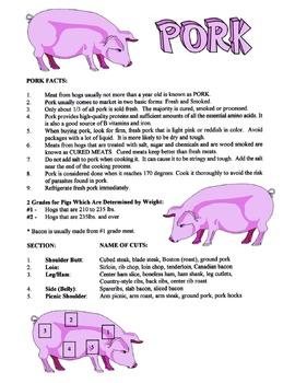 Pork Lesson