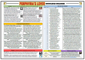 Porphyria's Lover Knowledge Organizer/ Revision Mat!