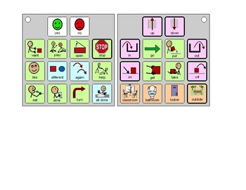 Portable Communication Core Boards