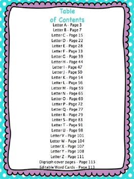 Portable Primary Word Wall  ~*EDITABLE*~