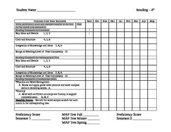 Portfolio -Common Core Standards Reading