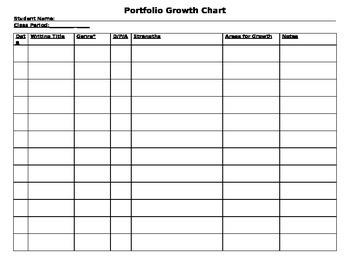 Portfolio Growth Chart